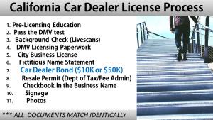 Dealer License
