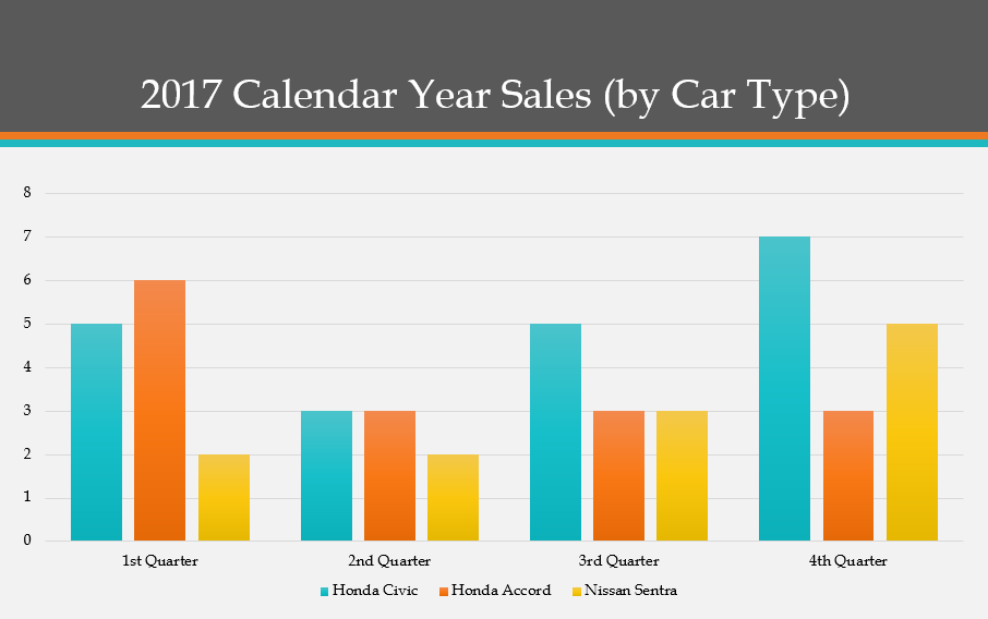 car dealer services for less!