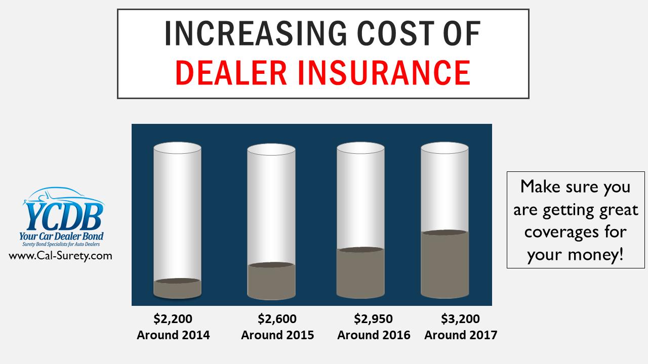 California Car Dealer Insurance