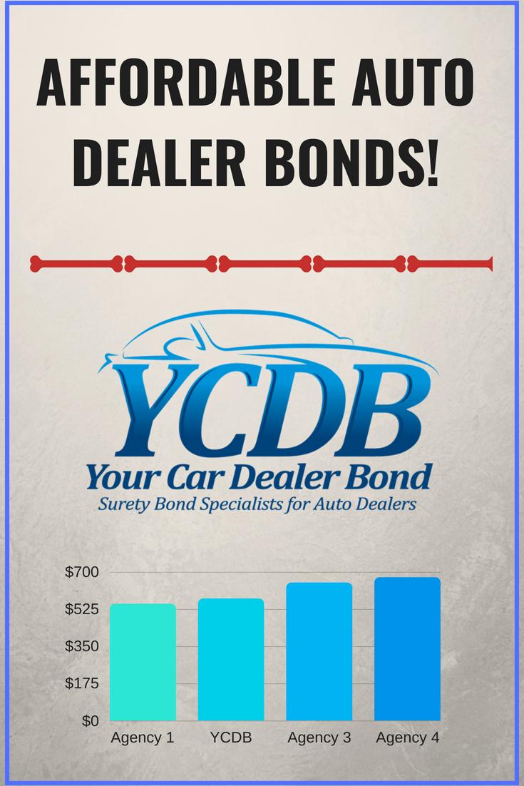 The Used Auto Dealer University