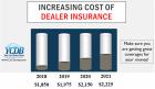Auto Dealers Insurance Program